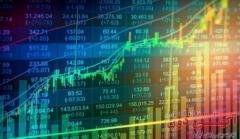 آموزش تحلیل تکنیکال بازار بورس و سرمایه